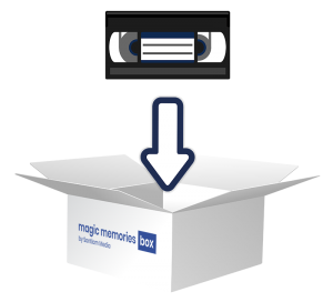 Convert analog media to digital with Magic Memories Box.